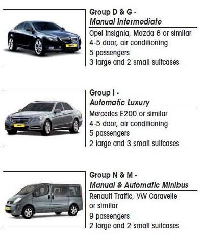 hertz rent car uk: